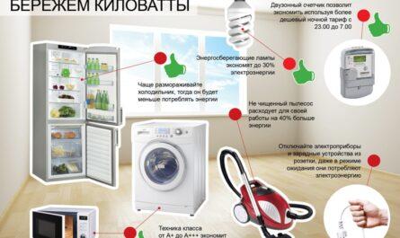 Способы энергосбережения дома