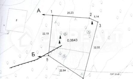 Акт выноса границ земельного участка