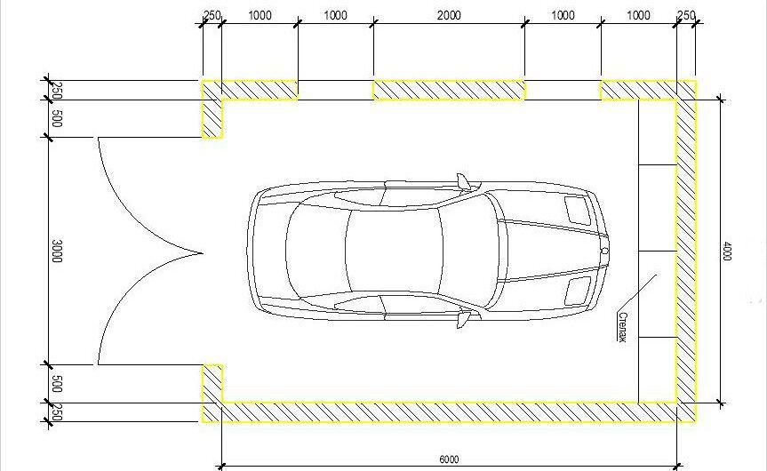 Как рассчитать размеры гаража для одной машины: стандартные габариты строения на 1 легковой автомобиль?
