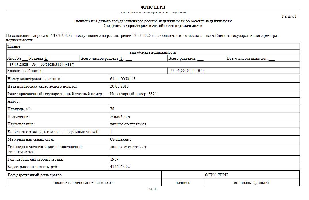 Расширенная выписка из ЕГРН на земельный участок